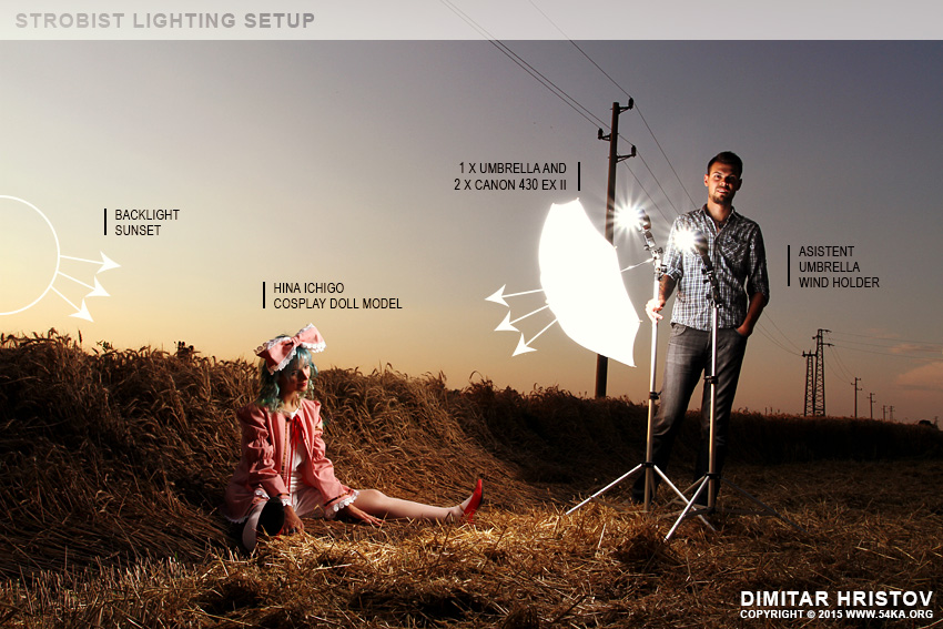 Sunset Portrait   Strobist Setup   Lighting Scheme photography tutorials lighting diagram  Photo
