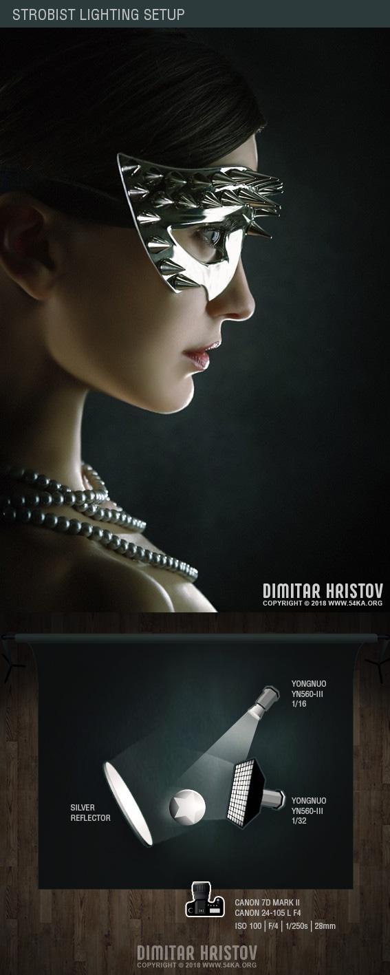 Fashion Studio Portrait – Strobist Setup – Lighting Scheme photography tutorials lighting diagram  Photo